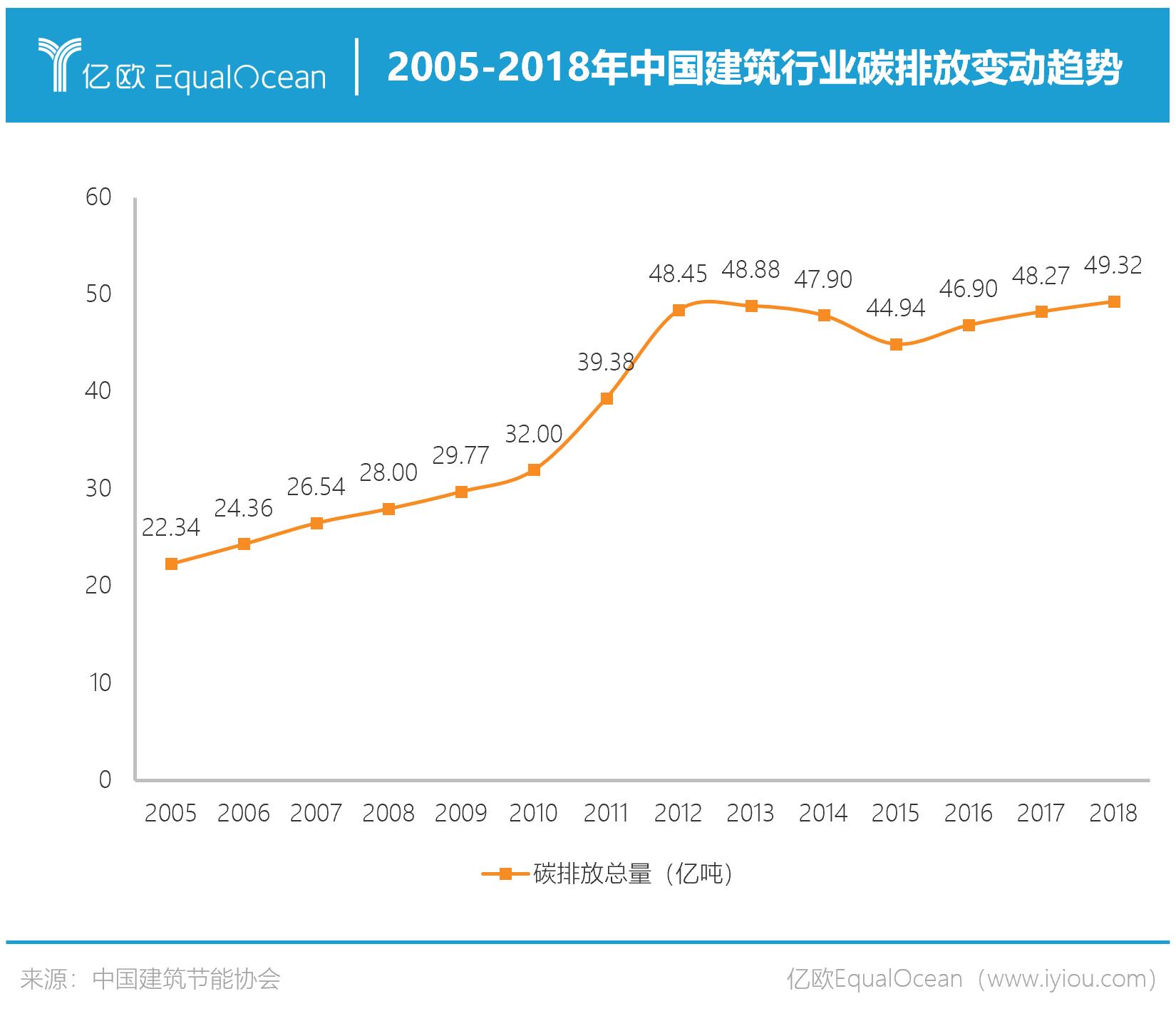 取之不尽,太阳能、风能助力建筑业低碳转型! - 2021广州国际建筑电气技术展览会