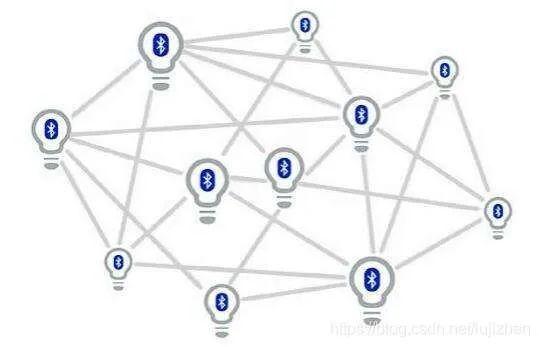 智能家居Zigbee与蓝牙mesh,谁更受市场青睐呢?- 2022广州国际建筑电气技术展览会
